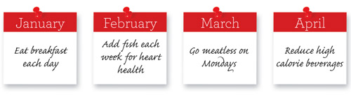 Resolve to gain one healthy habit a month this year - Jan-Apr