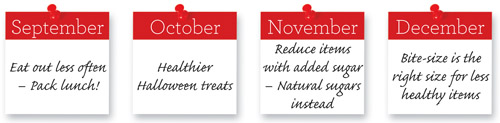 Resolve to gain one healthy habit a month this year - Sep-Dec